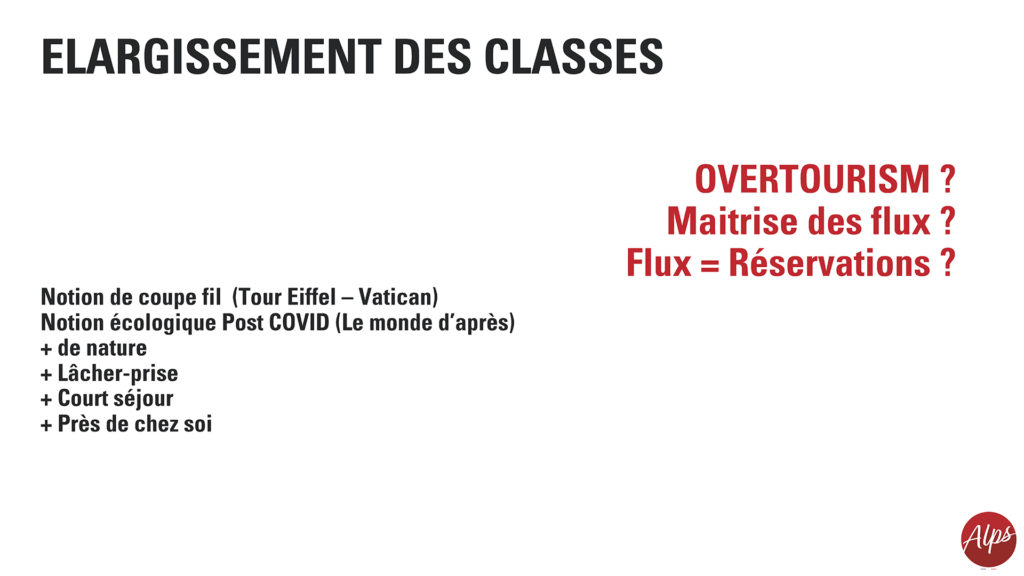 Elargissement des classes